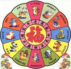 The Lunar Calendar in Chinese Astrology
